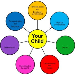 Your_Child_2